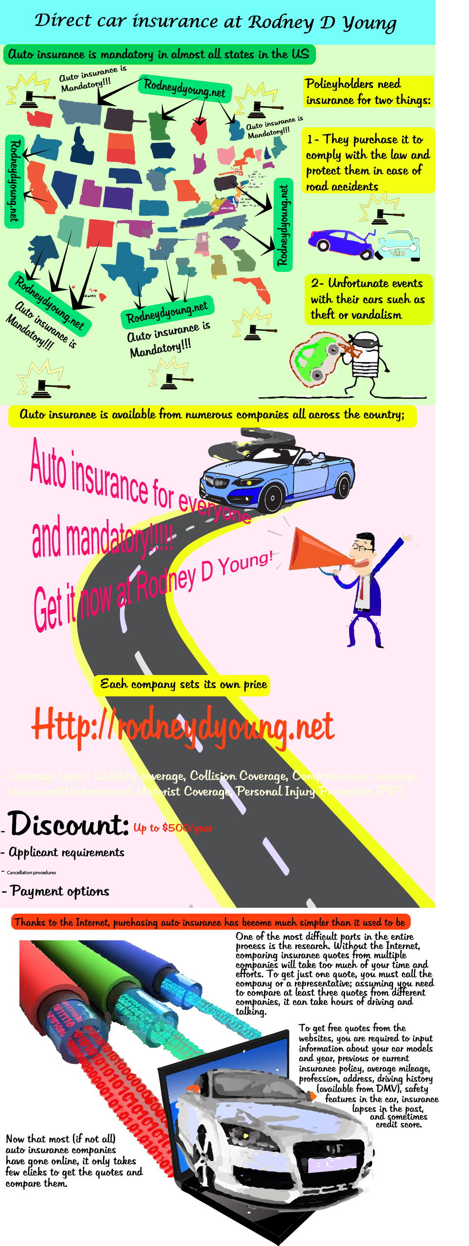 Direct General Quote Direct Car Insurance  At Rodneydy