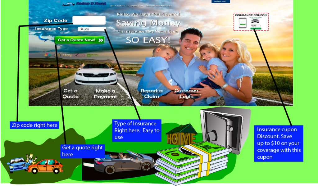 Best Auto Insurance Coverage via Rodney D Young Insurance Platform