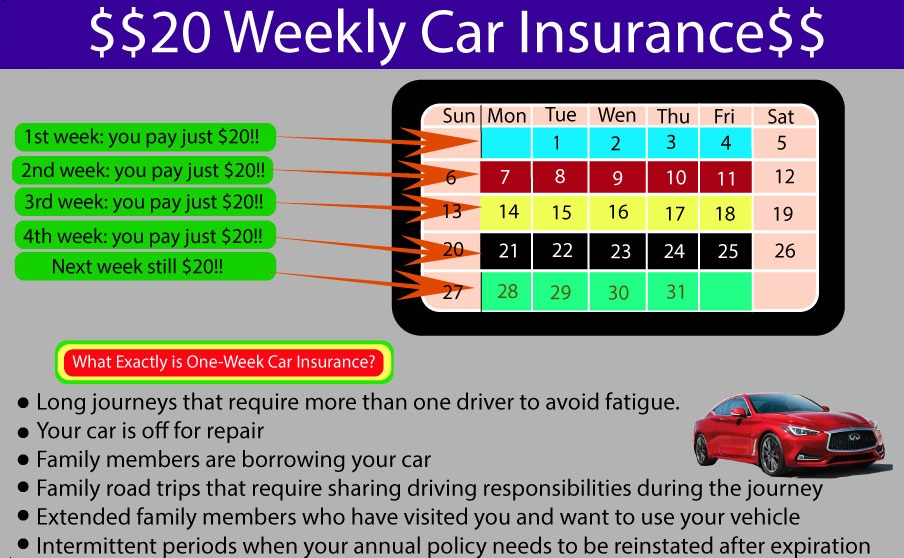 $20 Weekly Car Insurance