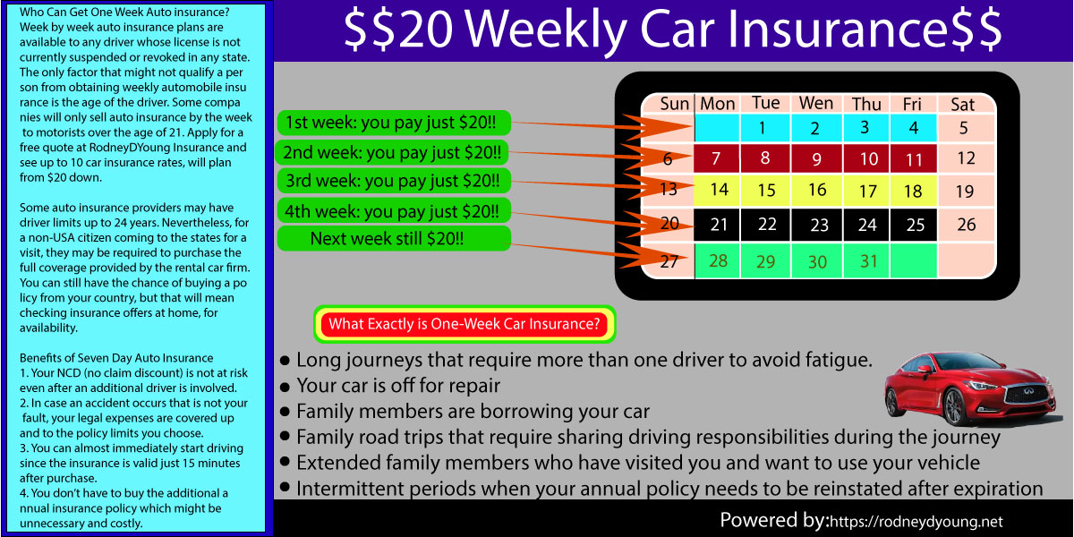 20 Weekly Car Insurance